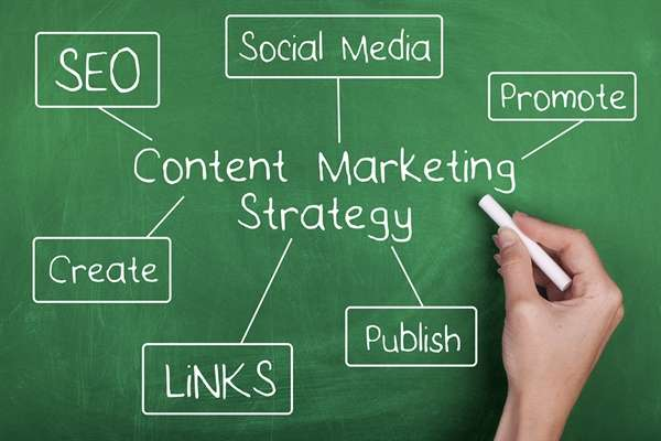 content marketing social links SEO