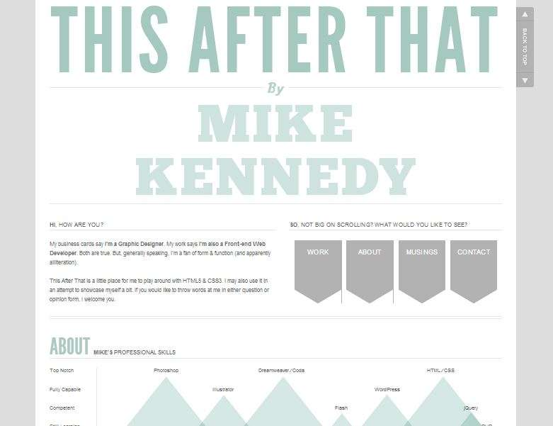 Wordpress Powered Website_Mike Kennedy