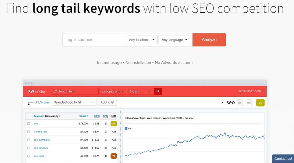 Longtail Keyword Finder Tool