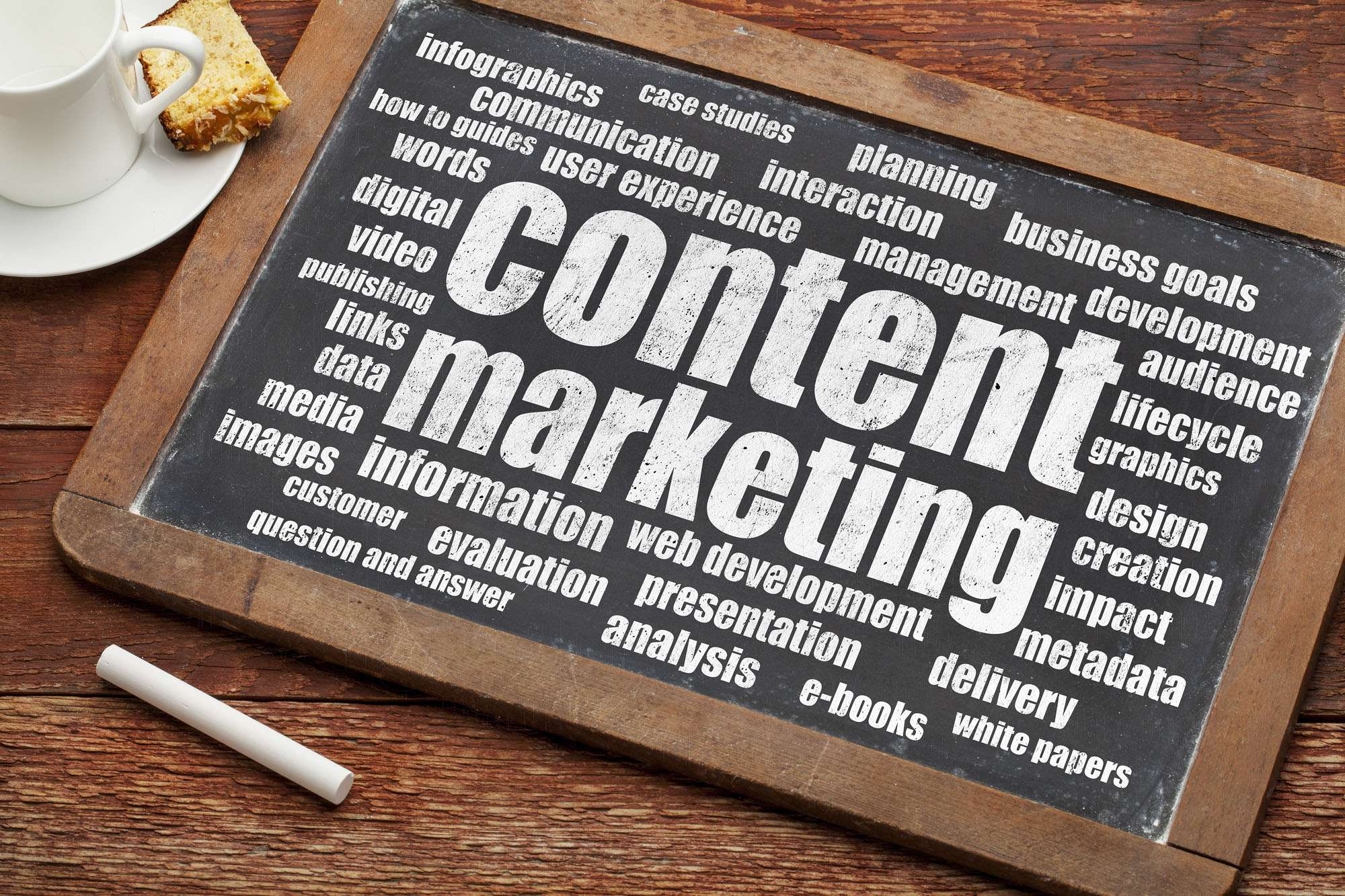 content marketing seo social